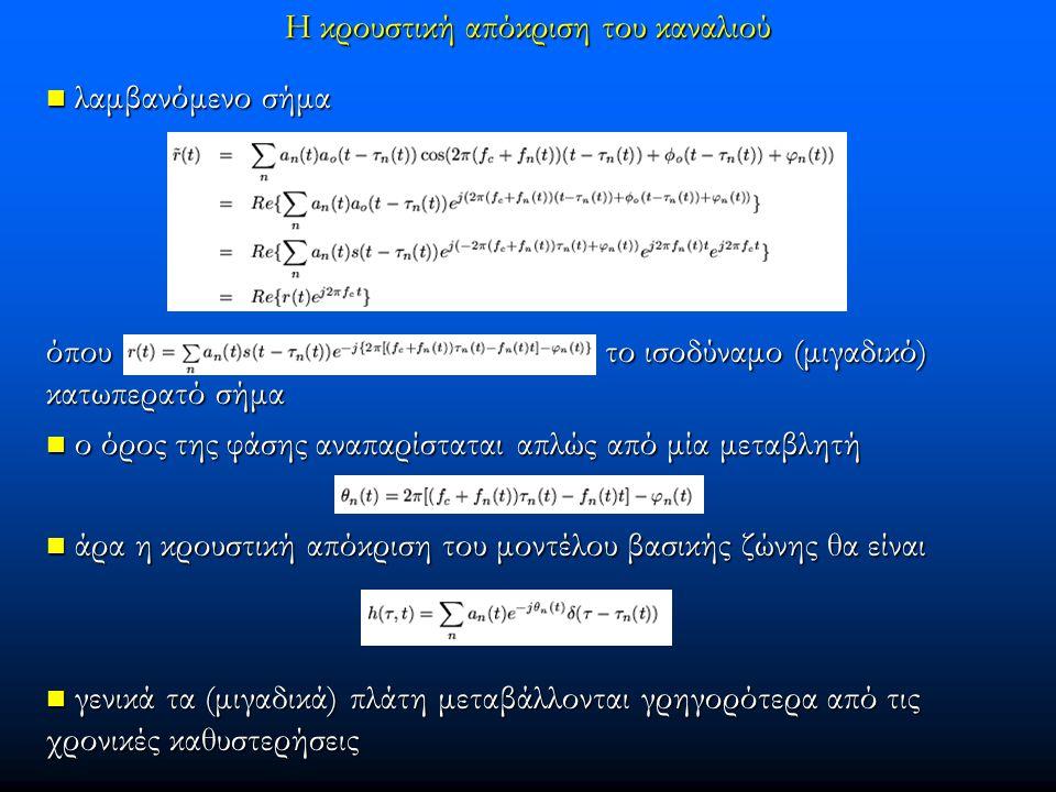 Η κρουστική απόκριση του καναλιού λαμβανόμενο σήμα λαμβανόμενο σήμα όπου το ισοδύναμο (μιγαδικό) κατωπερατό σήμα ο όρος της φάσης αναπαρίσταται απλώς