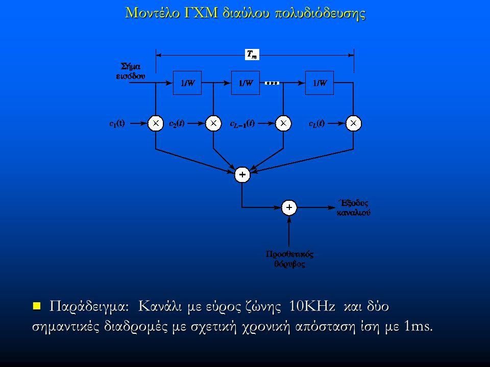 Μοντέλο ΓΧΜ διαύλου πολυδιόδευσης Παράδειγμα: Κανάλι με εύρος ζώνης 10KHz και δύο σημαντικές διαδρομές με σχετική χρονική απόσταση ίση με 1ms. Παράδει