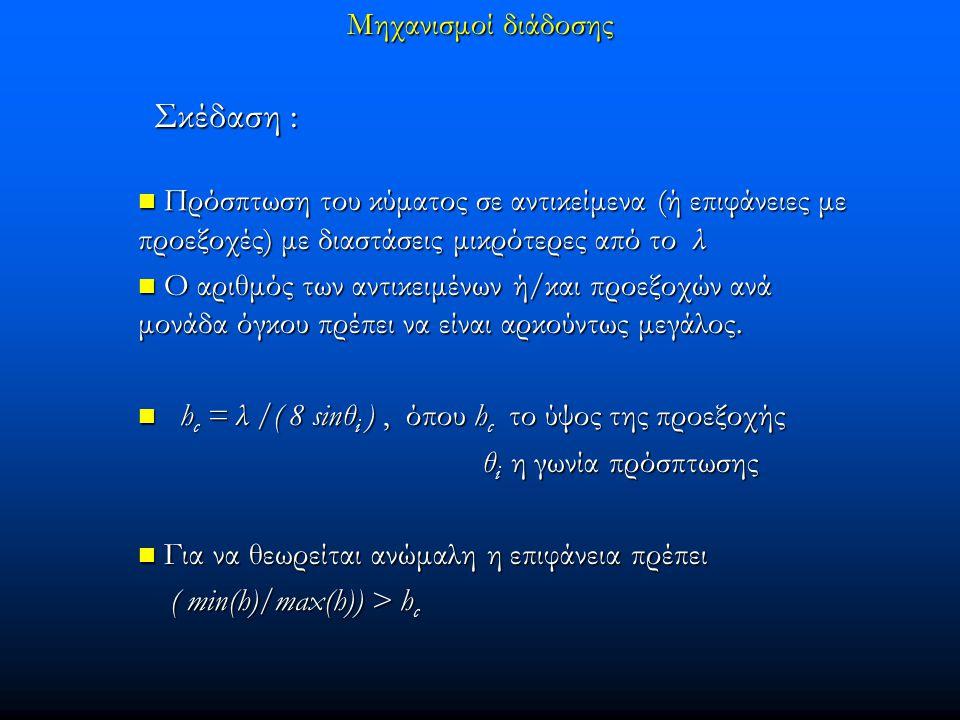Μηχανισμοί διάδοσης Πρόσπτωση του κύματος σε αντικείμενα (ή επιφάνειες με προεξοχές) με διαστάσεις μικρότερες από το λ Πρόσπτωση του κύματος σε αντικε