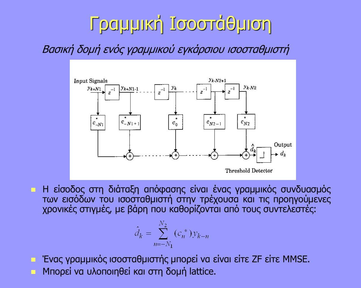Γραμμική Ισοστάθμιση Βασική δομή ενός γραμμικού εγκάρσιου ισοσταθμιστή Η είσοδος στη διάταξη απόφασης είναι ένας γραμμικός συνδυασμός των εισόδων του