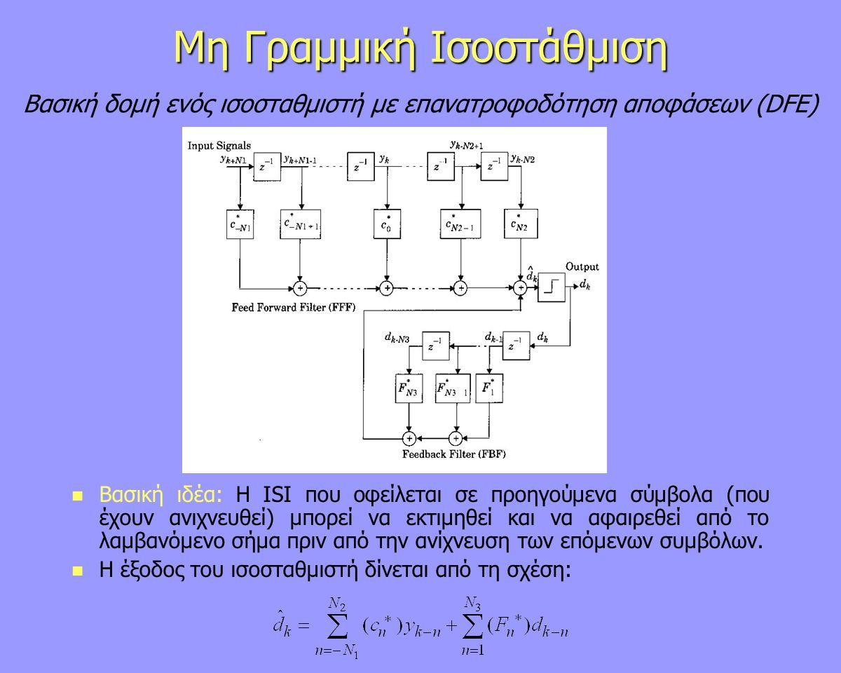 Μη Γραμμική Ισοστάθμιση Βασική δομή ενός ισοσταθμιστή με επανατροφοδότηση αποφάσεων (DFE) Βασική ιδέα: Η ISI που οφείλεται σε προηγούμενα σύμβολα (που έχουν ανιχνευθεί) μπορεί να εκτιμηθεί και να αφαιρεθεί από το λαμβανόμενο σήμα πριν από την ανίχνευση των επόμενων συμβόλων.