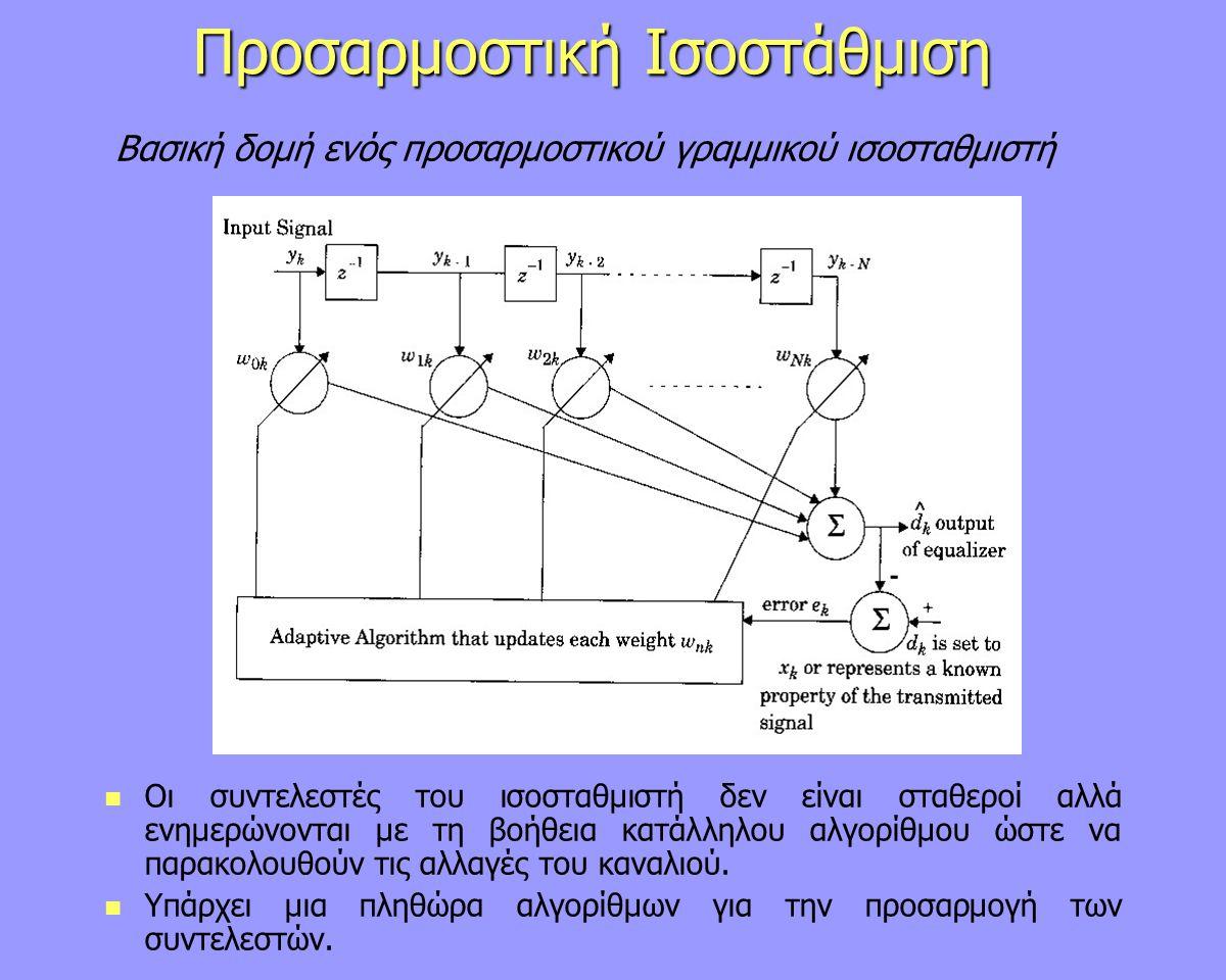 Προσαρμοστική Ισοστάθμιση Βασική δομή ενός προσαρμοστικού γραμμικού ισοσταθμιστή Οι συντελεστές του ισοσταθμιστή δεν είναι σταθεροί αλλά ενημερώνονται με τη βοήθεια κατάλληλου αλγορίθμου ώστε να παρακολουθούν τις αλλαγές του καναλιού.