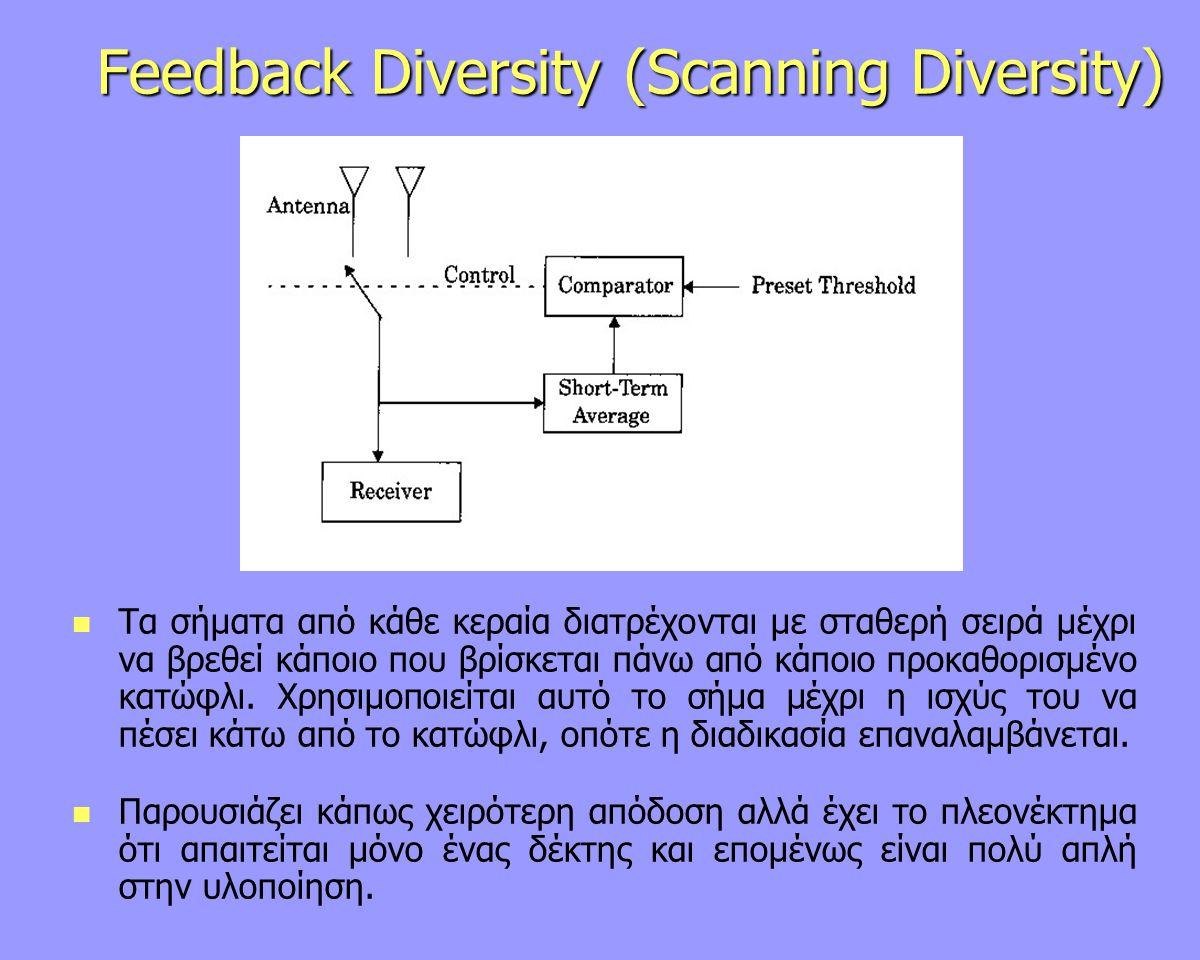 Feedback Diversity (Scanning Diversity) Τα σήματα από κάθε κεραία διατρέχονται με σταθερή σειρά μέχρι να βρεθεί κάποιο που βρίσκεται πάνω από κάποιο προκαθορισμένο κατώφλι.
