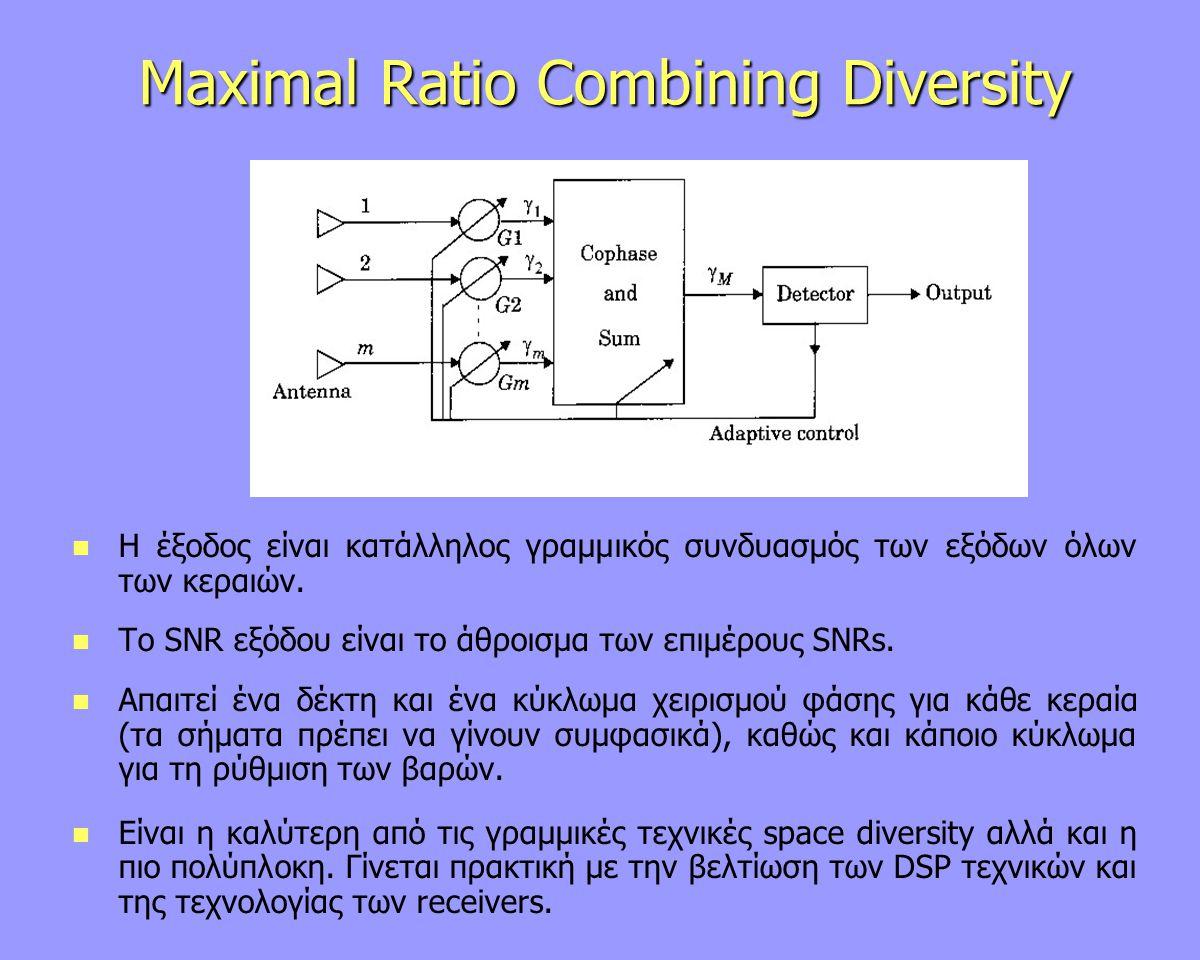 Maximal Ratio Combining Diversity Η έξοδος είναι κατάλληλος γραμμικός συνδυασμός των εξόδων όλων των κεραιών. Το SNR εξόδου είναι το άθροισμα των επιμ