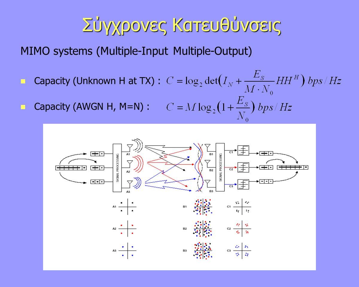 Σύγχρονες Κατευθύνσεις MIMO systems (Multiple-Input Multiple-Output) Capacity (Unknown H at TX) : Capacity (AWGN H, M=N) :