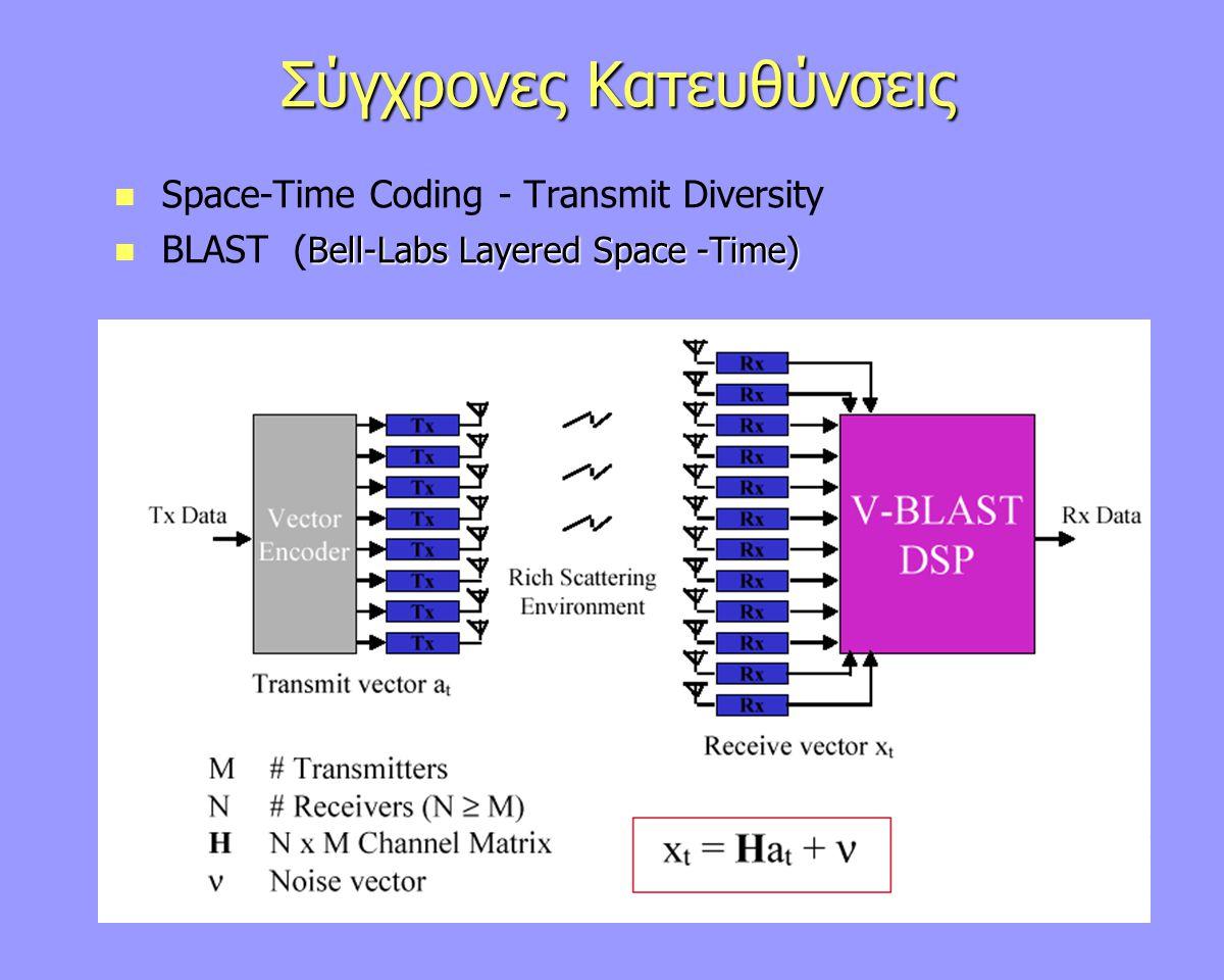 Σύγχρονες Κατευθύνσεις Space-Time Coding - Transmit Diversity Bell-Labs Layered Space -Time) BLAST ( Bell-Labs Layered Space -Time)