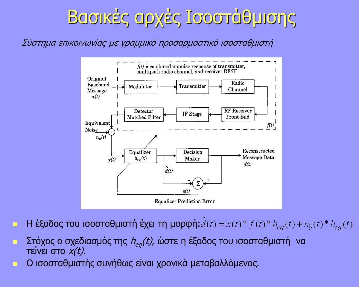 Βασικές αρχές Ισοστάθμισης Σύστημα επικοινωνίας με γραμμικό προσαρμοστικό ισοσταθμιστή Η έξοδος του ισοσταθμιστή έχει τη μορφή: Στόχος ο σχεδιασμός τη