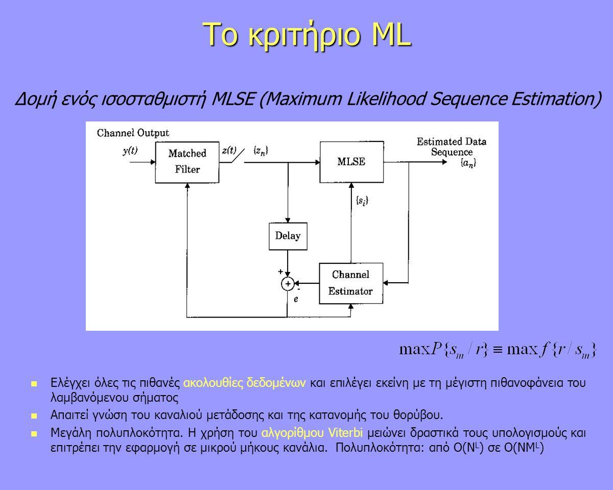 Tο κριτήριο ML Δομή ενός ισοσταθμιστή MLSE (Maximum Likelihood Sequence Estimation) Ελέγχει όλες τις πιθανές ακολουθίες δεδομένων και επιλέγει εκείνη με τη μέγιστη πιθανοφάνεια του λαμβανόμενου σήματος Απαιτεί γνώση του καναλιού μετάδοσης και της κατανομής του θορύβου.