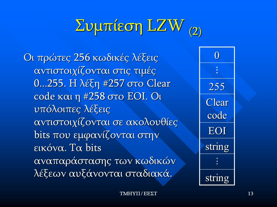 ΤΜΗΥΠ / ΕΕΣΤ13 Συμπίεση LZW (2) Οι πρώτες 256 κωδικές λέξεις αντιστοιχίζονται στις τιμές 0...255. Η λέξη #257 στο Clear code και η #258 στο EOI. Οι υπ
