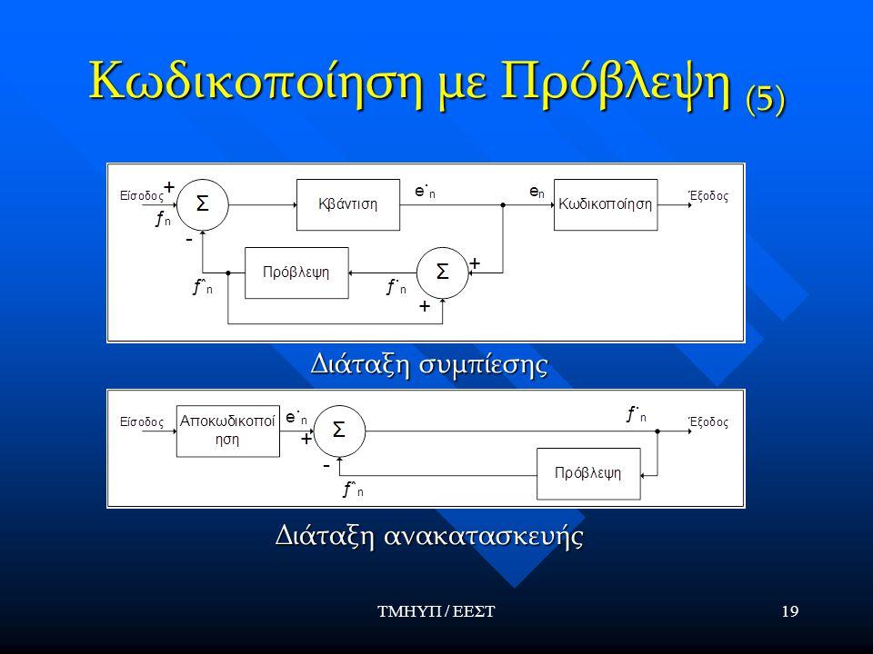 ΤΜΗΥΠ / ΕΕΣΤ19 Κωδικοποίηση με Πρόβλεψη (5) Διάταξη συμπίεσης Διάταξη ανακατασκευής