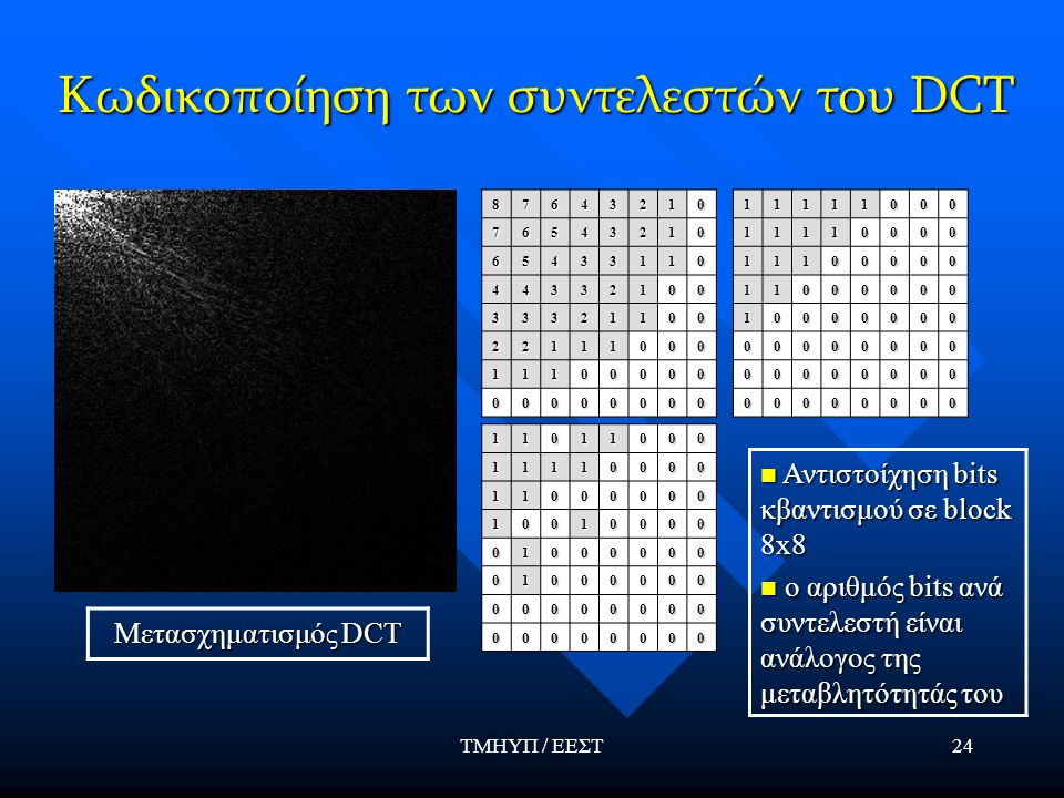 ΤΜΗΥΠ / ΕΕΣΤ24 Κωδικοποίηση των συντελεστών του DCT 8764321076543210 65433110 44332100 33321100 22111000 11100000 00000000 Μετασχηματισμός DCT Αντιστοίχηση bits κβαντισμού σε block 8x8 Αντιστοίχηση bits κβαντισμού σε block 8x8 ο αριθμός bits ανά συντελεστή είναι ανάλογος της μεταβλητότητάς του ο αριθμός bits ανά συντελεστή είναι ανάλογος της μεταβλητότητάς του 1111100011110000 11100000 11000000 10000000 00000000 00000000 00000000 1101100011110000 11000000 10010000 01000000 01000000 00000000 00000000