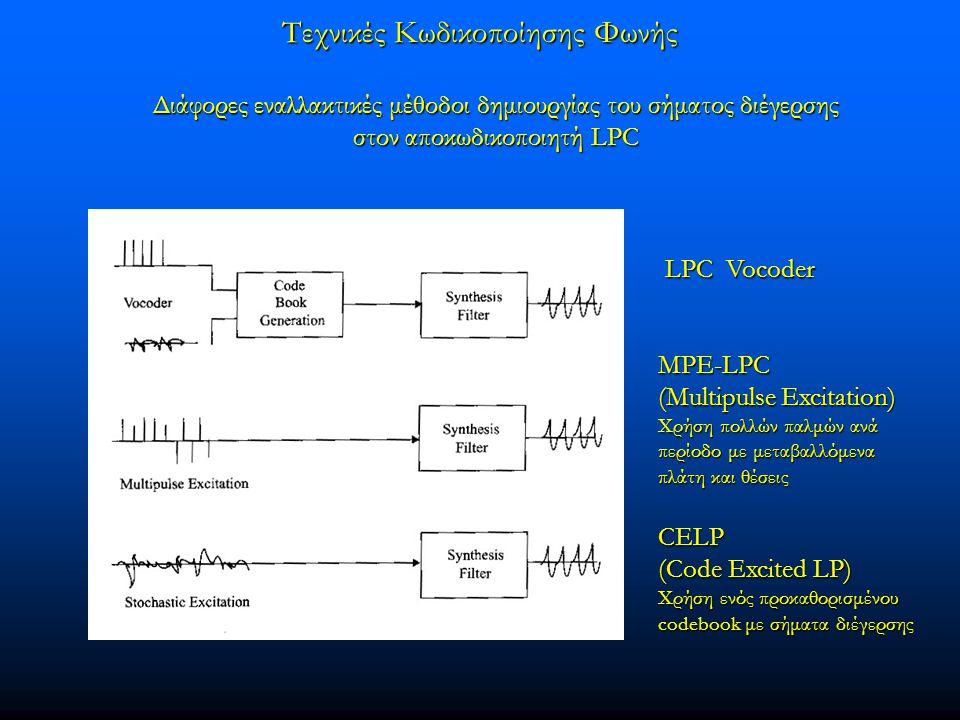 Τεχνικές Κωδικοποίησης Φωνής Διάφορες εναλλακτικές μέθοδοι δημιουργίας του σήματος διέγερσης στον αποκωδικοποιητή LPC LPC Vocoder LPC VocoderMPE-LPC (Multipulse Excitation) Χρήση πολλών παλμών ανά περίοδο με μεταβαλλόμενα πλάτη και θέσεις CELP (Code Excited LP) Χρήση ενός προκαθορισμένου codebook με σήματα διέγερσης