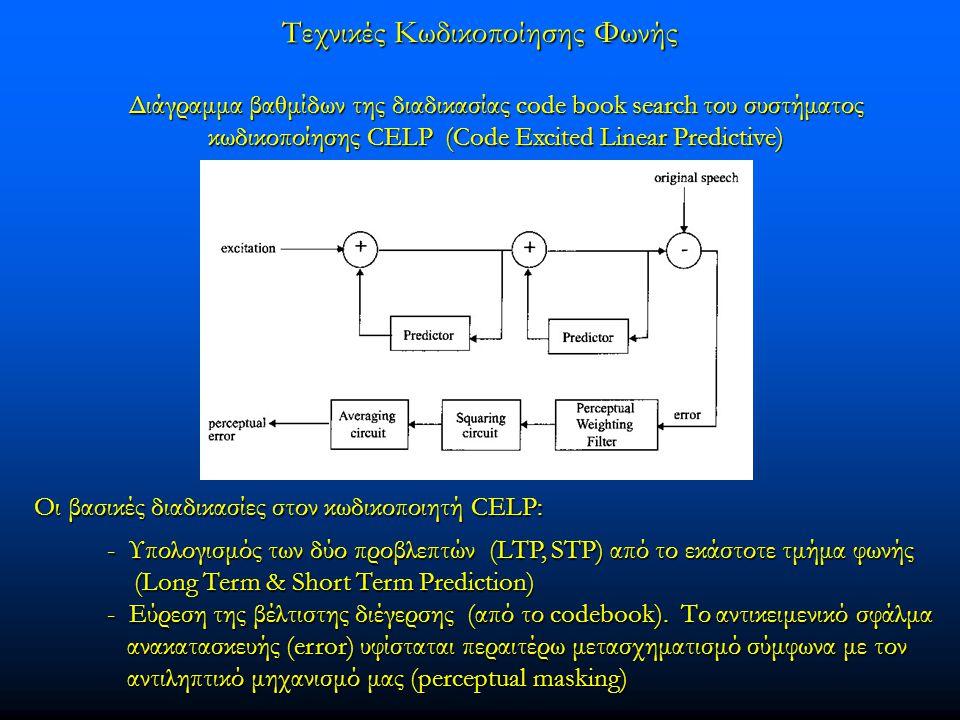 Τεχνικές Κωδικοποίησης Φωνής Διάγραμμα βαθμίδων της διαδικασίας code book search του συστήματος κωδικοποίησης CELP (Code Excited Linear Predictive) Οι βασικές διαδικασίες στον κωδικοποιητή CELP: - Υπολογισμός των δύο προβλεπτών (LTP, STP) από το εκάστοτε τμήμα φωνής - Υπολογισμός των δύο προβλεπτών (LTP, STP) από το εκάστοτε τμήμα φωνής (Long Term & Short Term Prediction) (Long Term & Short Term Prediction) - Εύρεση της βέλτιστης διέγερσης (από το codebook).