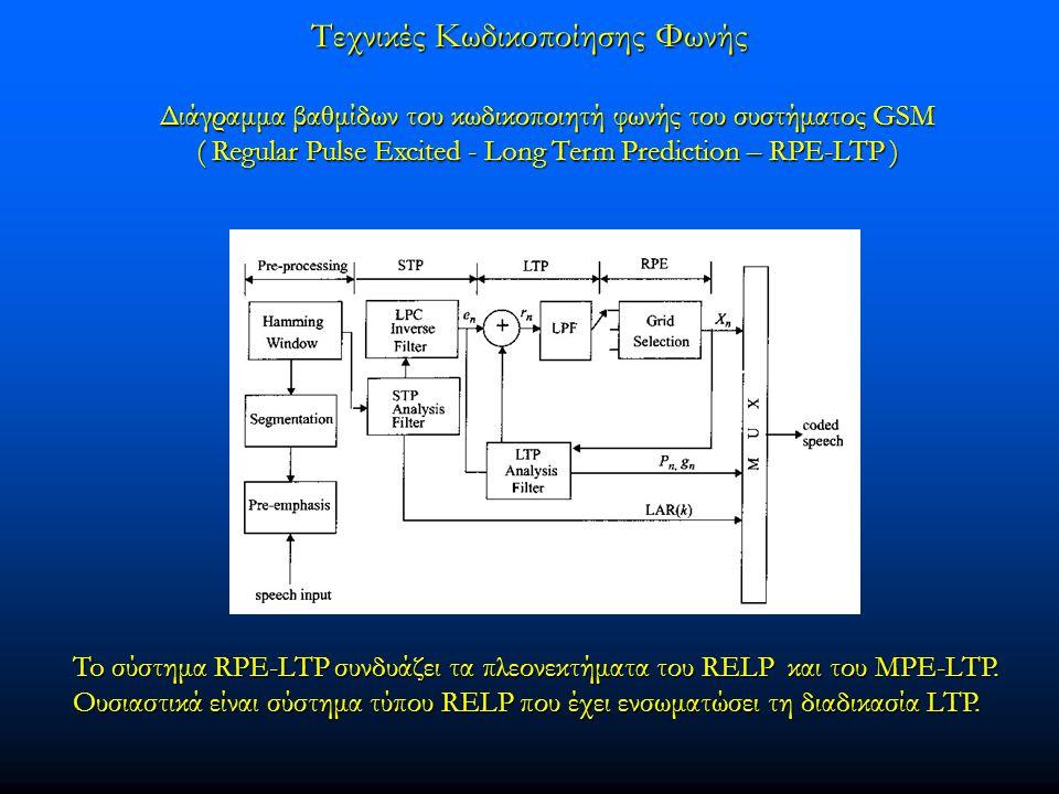 Τεχνικές Κωδικοποίησης Φωνής Διάγραμμα βαθμίδων του κωδικοποιητή φωνής του συστήματος GSM ( Regular Pulse Excited - Long Term Prediction – RPE-LTP ) To σύστημα RPE-LTP συνδυάζει τα πλεονεκτήματα του RELP και του MPE-LTP.