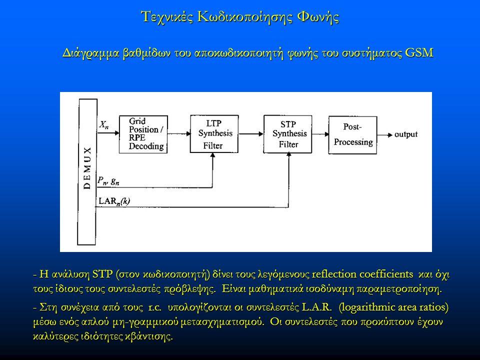 Τεχνικές Κωδικοποίησης Φωνής Διάγραμμα βαθμίδων του αποκωδικοποιητή φωνής του συστήματος GSM - H ανάλυση STP (στον κωδικοποιητή) δίνει τους λεγόμενους reflection coefficients και όχι τους ίδιους τους συντελεστές πρόβλεψης.