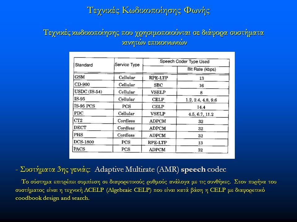 Τεχνικές Κωδικοποίησης Φωνής Τεχνικές κωδικοποίησης που χρησιμοποιούνται σε διάφορα συστήματα κινητών επικοινωνιών κινητών επικοινωνιών - Συστήματα 3ης γενιάς: Adaptive Multirate (AMR) speech codec Το σύστημα επιτρέπει συμπίεση σε διαφορετικούς ρυθμούς ανάλογα με τις συνθήκες.