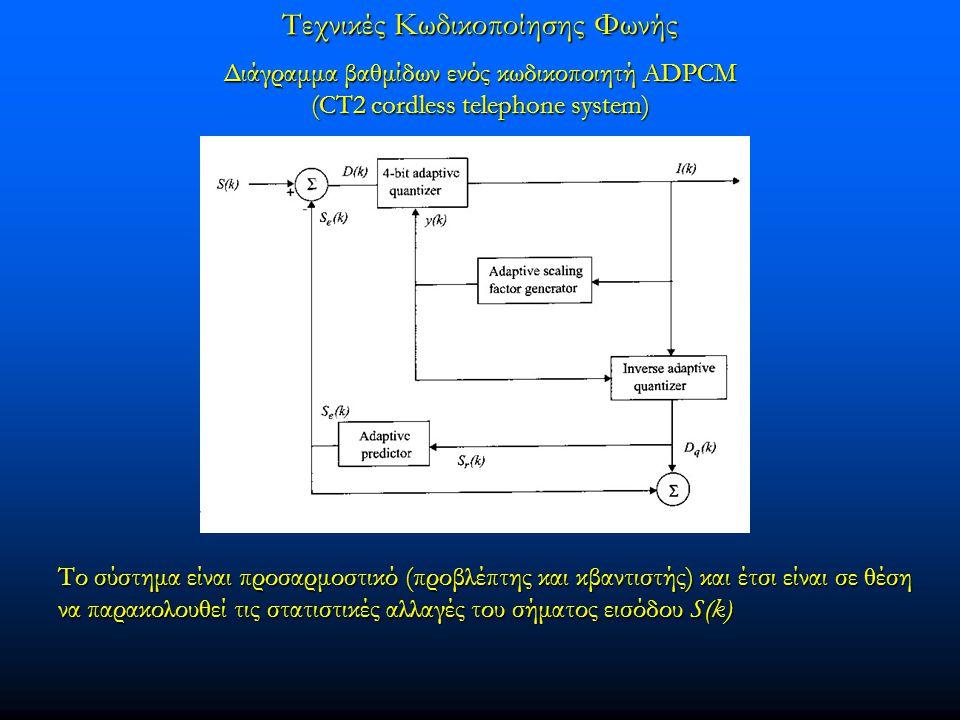 Τεχνικές Κωδικοποίησης Φωνής Διάγραμμα βαθμίδων ενός κωδικοποιητή ADPCM (CT2 cordless telephone system) Το σύστημα είναι προσαρμοστικό (προβλέπτης και κβαντιστής) και έτσι είναι σε θέση να παρακολουθεί τις στατιστικές αλλαγές του σήματος εισόδου S(k)