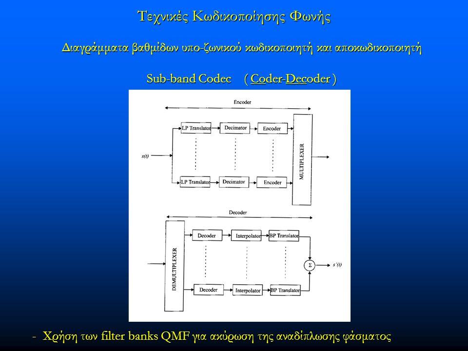 Τεχνικές Κωδικοποίησης Φωνής Διαγράμματα βαθμίδων υπο-ζωνικού κωδικοποιητή και αποκωδικοποιητή Sub-band Codec ( Coder-Decoder ) - Χρήση των filter banks QMF για ακύρωση της αναδίπλωσης φάσματος