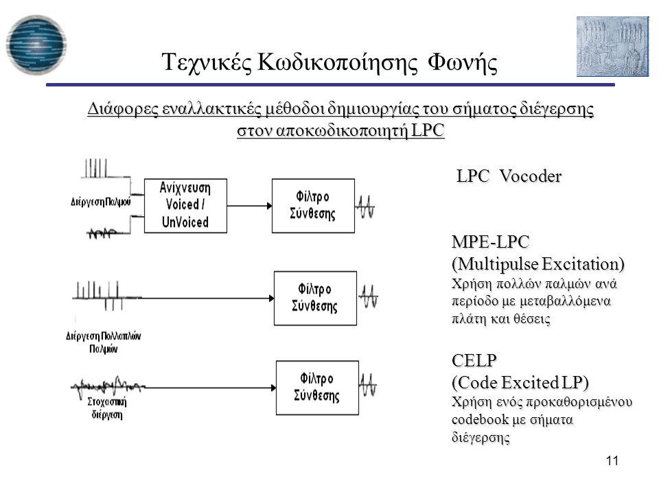 11 Τεχνικές Κωδικοποίησης Φωνής Διάφορες εναλλακτικές μέθοδοι δημιουργίας του σήματος διέγερσης στον αποκωδικοποιητή LPC LPC Vocoder LPC VocoderMPE-LP