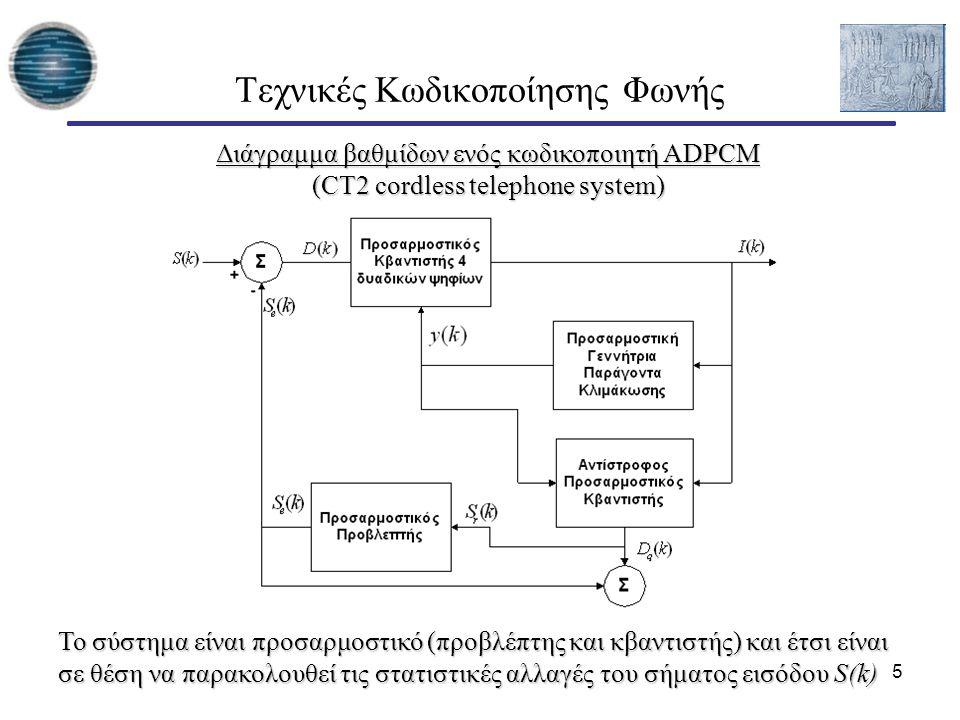 5 Τεχνικές Κωδικοποίησης Φωνής Διάγραμμα βαθμίδων ενός κωδικοποιητή ADPCM (CT2 cordless telephone system) Το σύστημα είναι προσαρμοστικό (προβλέπτης κ