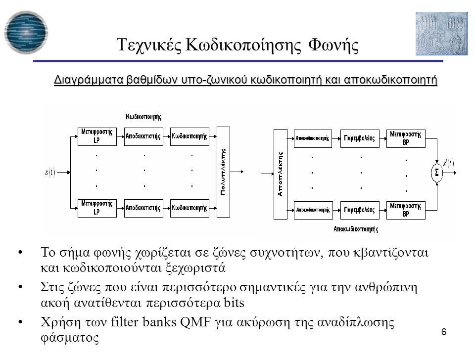 7 Adaptive Transform Coding (ADC) - Κωδικοποίηση τμημάτων φωνής στο πεδίο συχνοτήτων - Συνήθως χρησιμοποιείται ο Διακριτός Μετασχηματισμός Συνημιτόνου (DCT) του οποίου οι σχέσεις ανάλυσης και σύνθεσης φαίνονται παρακάτω ( g(0)=1, g(k)=2 1/2 ) : Τυπικός διαχωρισμός υπο-ζωνών Τεχνικές Κωδικοποίησης Φωνής Τεχνικές Κωδικοποίησης Φωνής