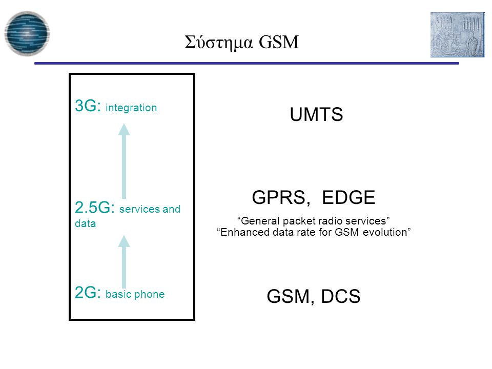 UMTS GPRS, EDGE General packet radio services Enhanced data rate for GSM evolution GSM, DCS 3G: integration 2.5G: services and data 2G: basic phone