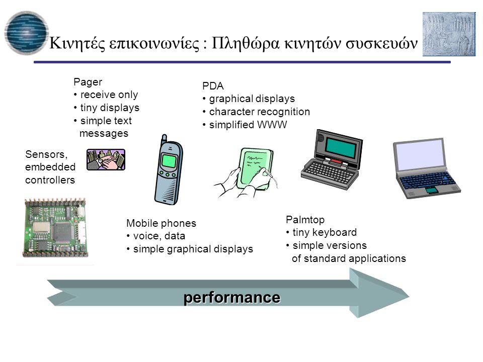 Κινητές επικοινωνίες : Πληθώρα κινητών συσκευών performance Pager receive only tiny displays simple text messages Mobile phones voice, data simple gra