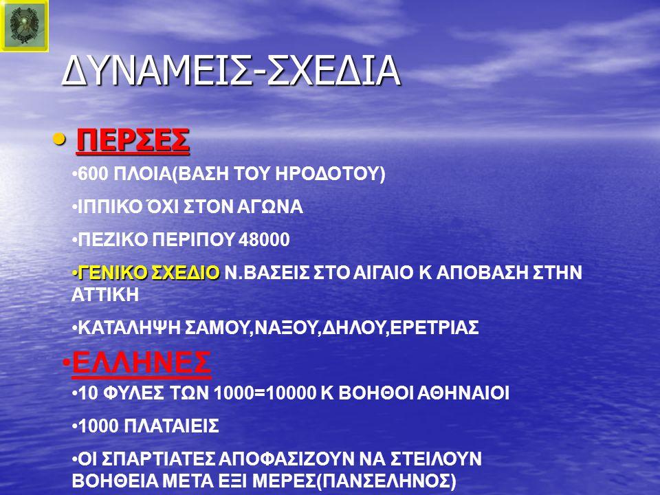 ΔΥΝΑΜΕΙΣ-ΣΧΕΔΙΑ ΠΕΡΣΕΣ 600 ΠΛΟΙΑ(ΒΑΣΗ ΤΟΥ ΗΡΟΔΟΤΟΥ) ΙΠΠΙΚΟ ΌΧΙ ΣΤΟΝ ΑΓΩΝΑ ΠΕΖΙΚΟ ΠΕΡΙΠΟΥ 48000 ΓΕΝΙΚΟ ΣΧΕΔΙΟ Ν.ΒΑΣΕΙΣ ΣΤΟ ΑΙΓΑΙΟ Κ ΑΠΟΒΑΣΗ ΣΤΗΝ ΑΤΤΙΚΗ ΚΑΤΑΛΗΨΗ ΣΑΜΟΥ,ΝΑΞΟΥ,ΔΗΛΟΥ,ΕΡΕΤΡΙΑΣ ΕΛΛΗΝΕΣ 10 ΦΥΛΕΣ ΤΩΝ 1000=10000 Κ ΒΟΗΘΟΙ ΑΘΗΝΑΙΟΙ 1000 ΠΛΑΤΑΙΕΙΣ ΟΙ ΣΠΑΡΤΙΑΤΕΣ ΑΠΟΦΑΣΙΖΟΥΝ ΝΑ ΣΤΕΙΛΟΥΝ ΒΟΗΘΕΙΑ ΜΕΤΑ ΕΞΙ ΜΕΡΕΣ(ΠΑΝΣΕΛΗΝΟΣ)