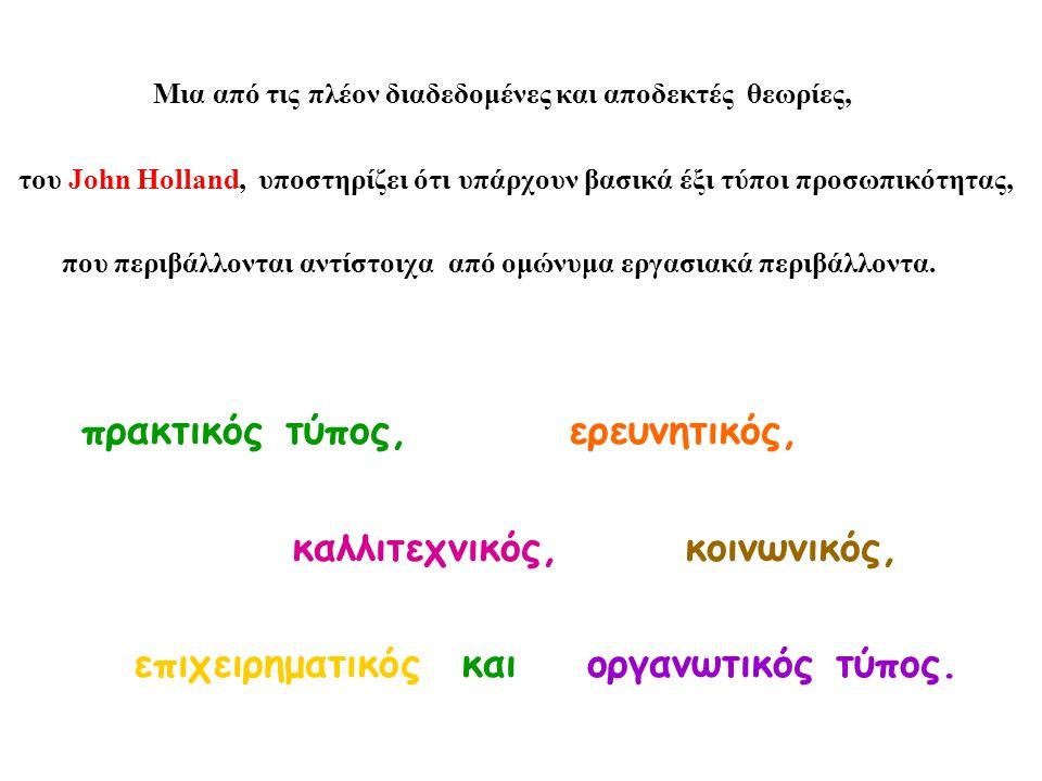 Μια από τις πλέον διαδεδομένες και αποδεκτές θεωρίες, του John Holland, υποστηρίζει ότι υπάρχουν βασικά έξι τύποι προσωπικότητας, που περιβάλλονται αν