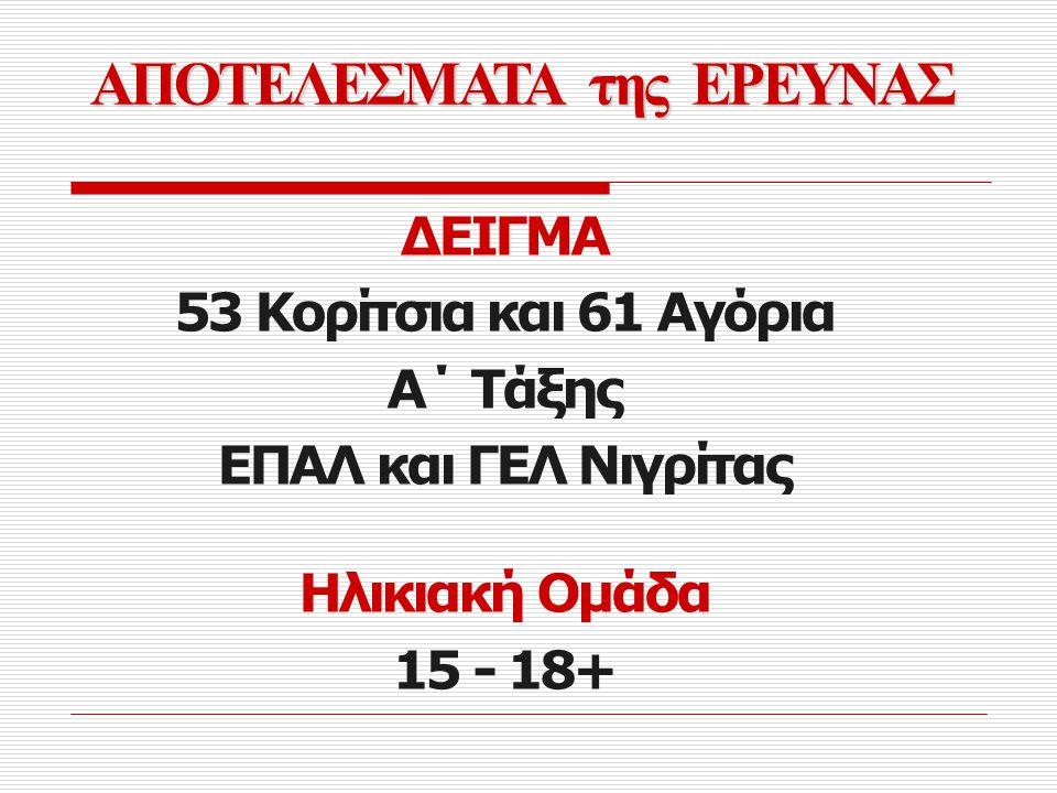 Η ΓτΝ ΑποτελείΑπειλή για την Ελληνική Γλώσσα; για την Ελληνική Γλώσσα;