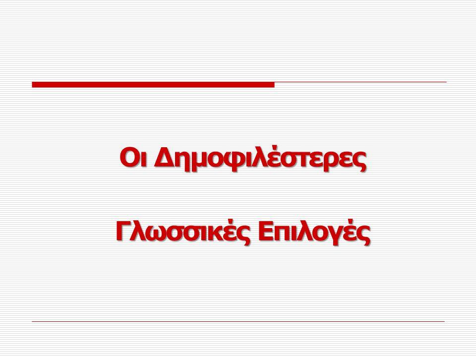 Γλωσσικά Χαρακτηριστικά (2) Σύμβολα αντί για Λέξεις (π.χ.