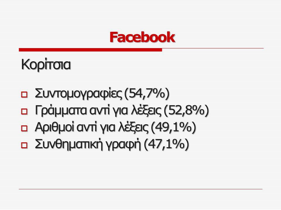 Αγόρια  Σύμβολα αντί για λέξεις (34,4%)  Γράμματα αντί για λέξεις (31,1%)  Γκρίκλις (31,1%)  Αργκό (29,5%)