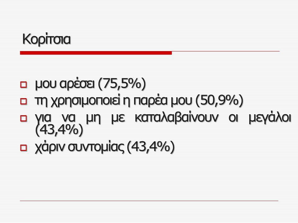 Αγόρια  Ορθογραφικά και συντακτικά λάθη (73,8%)  Αδυναμία στην έκφραση (54,1)  Κίνδυνος αλλοίωσης του πολιτισμού μας (52,5%)  Αλλοίωση της γλώσσας (45,(%)