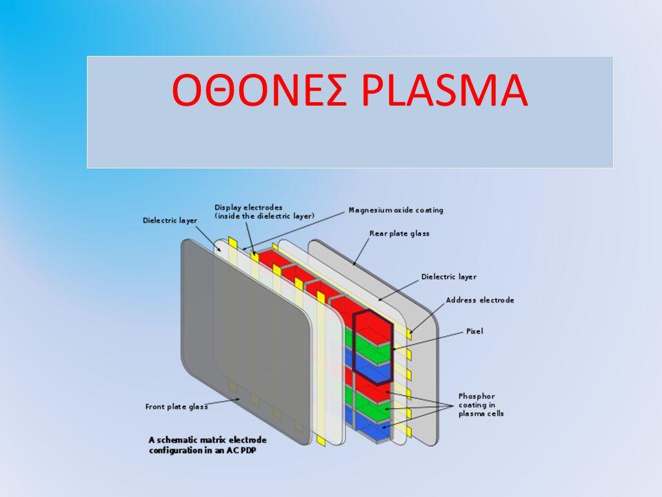 ΟΘΟΝΕΣ LCD (CRT- Cathode Ray Tube) Οθόνες σωλήνα καθοδικών ακτίνων ΟΘΟΝΕΣ PLASMA