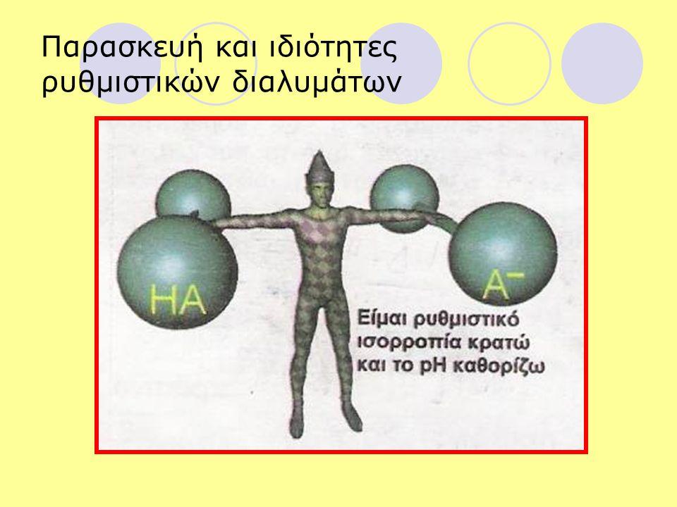 Πηγές 1.«Εργαστηριακές ασκήσεις Γ΄Λυκείου» Νίκος Μαρκουλάκης 2 ο ΕΚΦΕ Ηρακλείου.