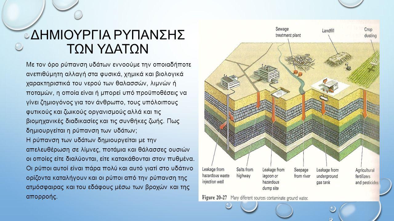 Με την απελευθέρωση στο νερό ενέργειας υπό την μορφή θερμότητας ή ραδιενέργειας δημιουργείται η θερμική ρύπανση των υδάτων η οποία προκαλεί άνοδο στην θερμοκρασία του νερού.