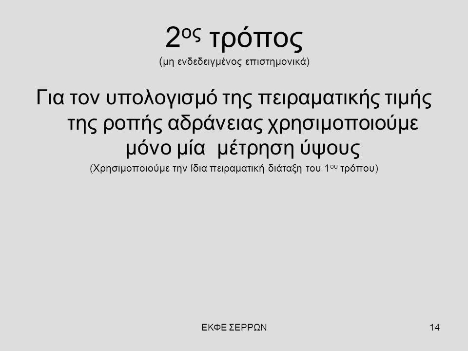 ΕΚΦΕ ΣΕΡΡΩΝ14 2 ος τρόπος ( μη ενδεδειγμένος επιστημονικά) Για τον υπολογισμό της πειραματικής τιμής της ροπής αδράνειας χρησιμοποιούμε μόνο μία μέτρηση ύψους (Χρησιμοποιούμε την ίδια πειραματική διάταξη του 1 ου τρόπου)
