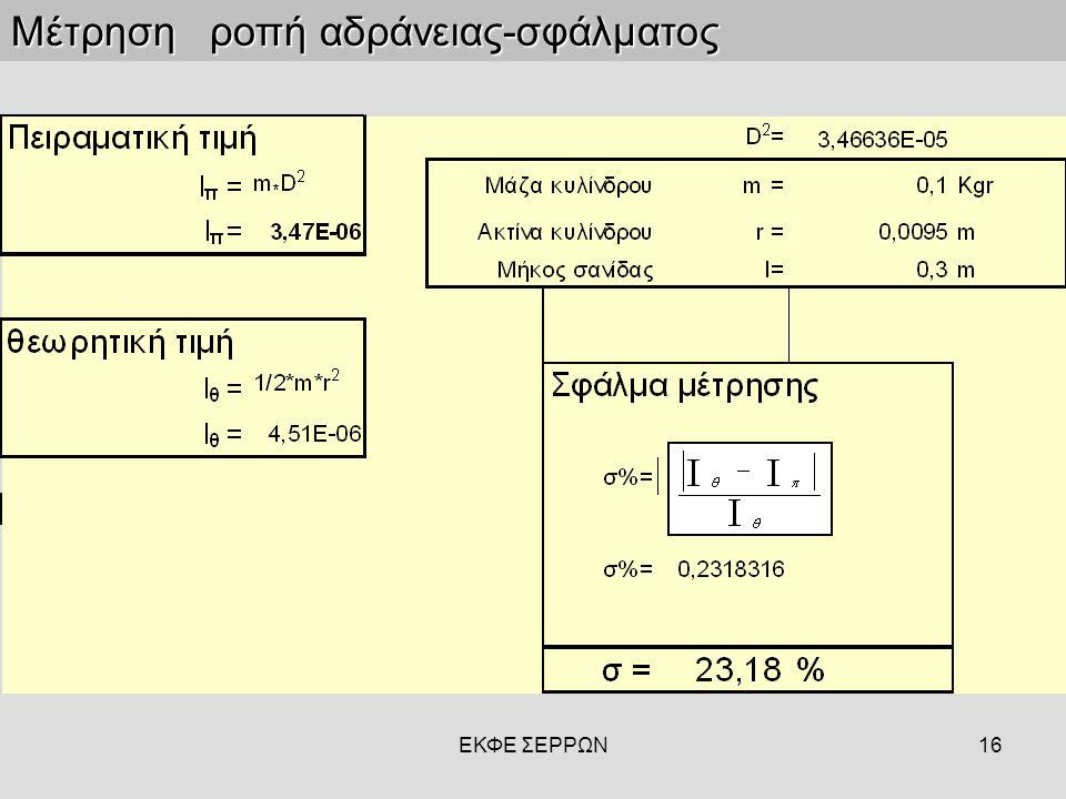 ΕΚΦΕ ΣΕΡΡΩΝ16 Μέτρηση ροπή αδράνειας-σφάλματος