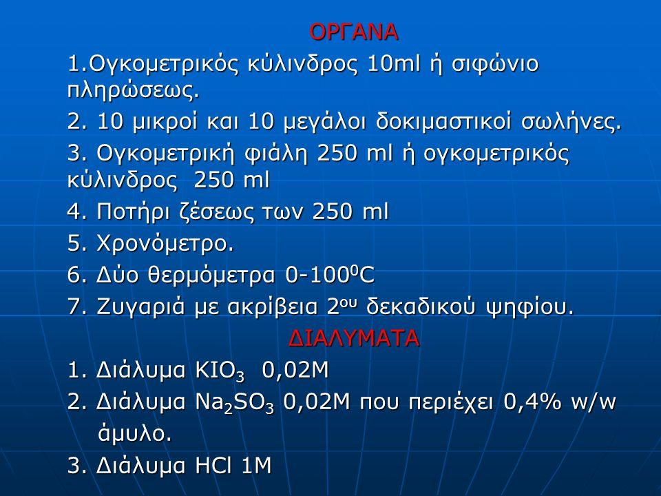 ΟΡΓΑΝΑ 1.Ογκομετρικός κύλινδρος 10ml ή σιφώνιο πληρώσεως.