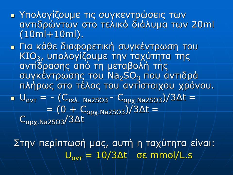 Υπολογίζουμε τις συγκεντρώσεις των αντιδρώντων στο τελικό διάλυμα των 20ml (10ml+10ml).