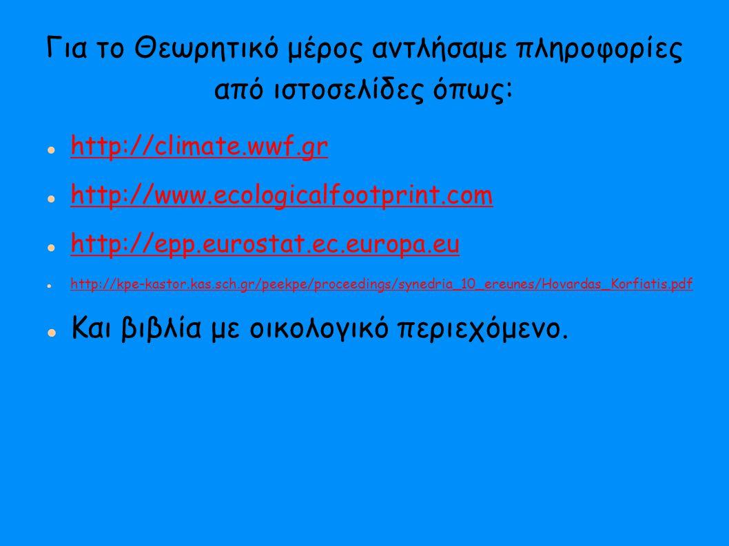 Για το Θεωρητικό μέρος αντλήσαμε πληροφορίες από ιστοσελίδες όπως: http://climate.wwf.gr http://www.ecologicalfootprint.com http://epp.eurostat.ec.eur