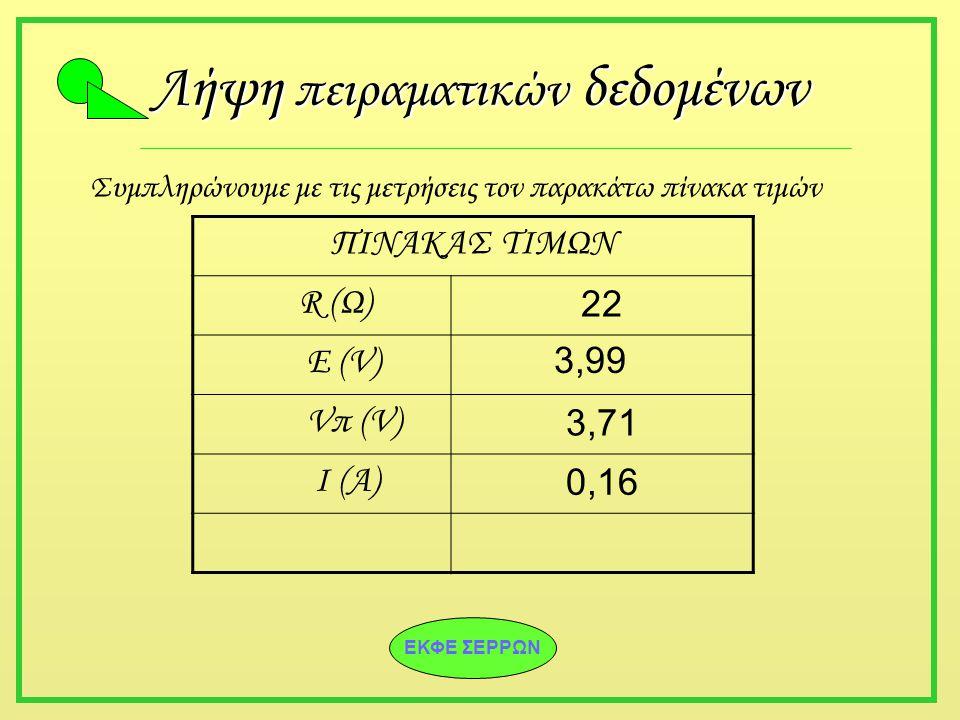 Λήψη πειραματικών δεδομένων Συμπληρώνουμε με τις μετρήσεις τον παρακάτω πίνακα τιμών ΠΙΝΑΚΑΣ ΤΙΜΩΝ R (Ω) 22 Ε (V) 3,99 Vπ (V) 3,71 I (A) 0,16 ΕΚΦΕ ΣΕΡ