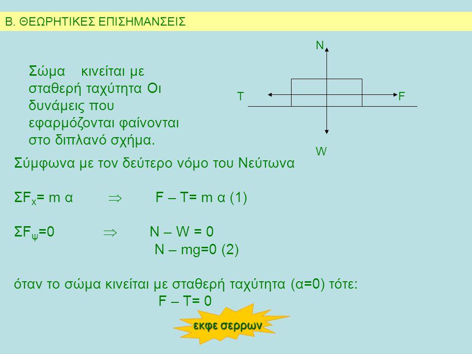 FT N W Σύμφωνα με τον δεύτερο νόμο του Νεύτωνα ΣF x = m α  F – T= m α (1) ΣF ψ =0  Ν – W = 0 Ν – mg=0 (2) όταν το σώμα κινείται με σταθερή ταχύτητα (α=0) τότε: F – T= 0 Σώμα κινείται με σταθερή ταχύτητα Οι δυνάμεις που εφαρμόζονται φαίνονται στο διπλανό σχήμα.