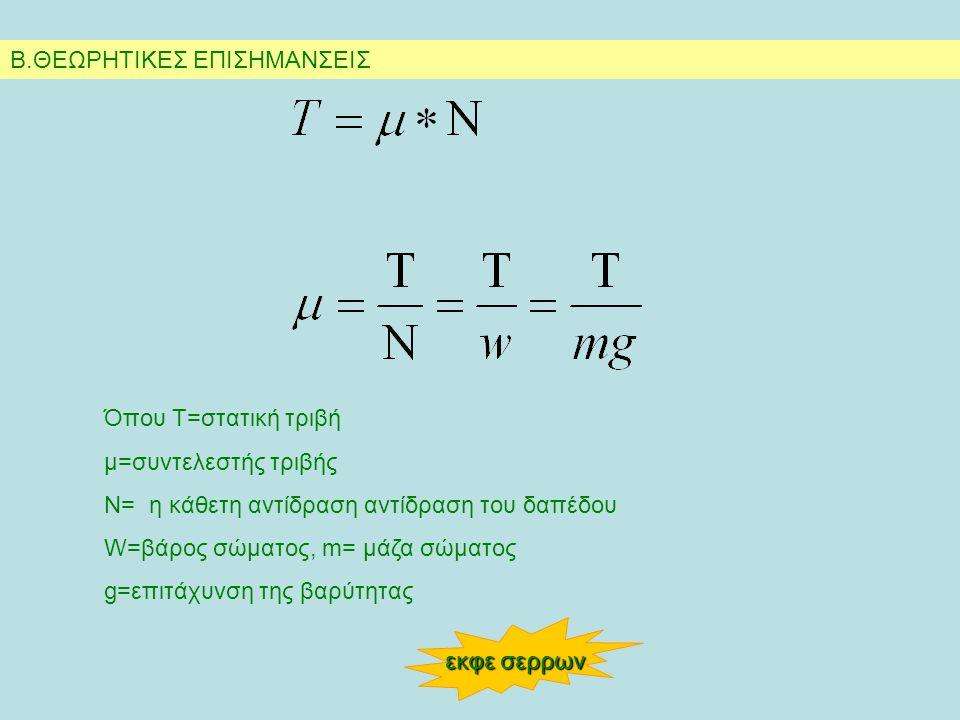 Β.ΘΕΩΡΗΤΙΚΕΣ ΕΠΙΣΗΜΑΝΣΕΙΣ Όπου Τ=στατική τριβή μ=συντελεστής τριβής Ν= η κάθετη αντίδραση αντίδραση του δαπέδου W=βάρος σώματος, m= μάζα σώματος g=επι