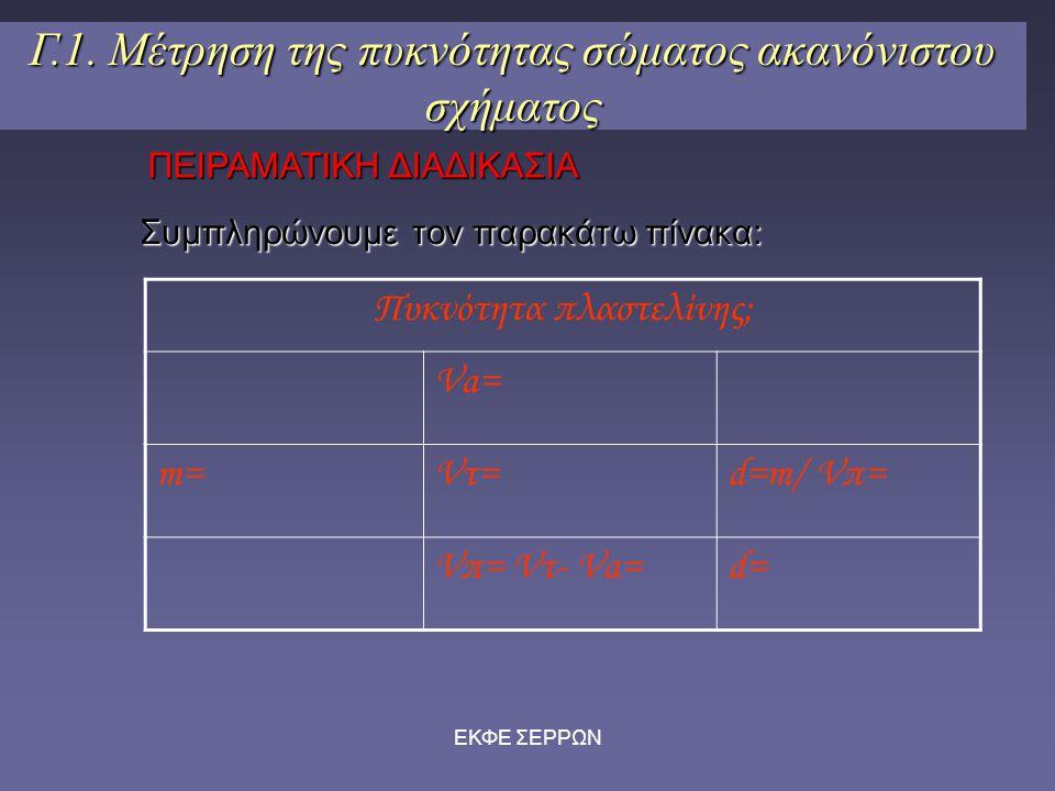 ΕΚΦΕ ΣΕΡΡΩΝ Γ.1.