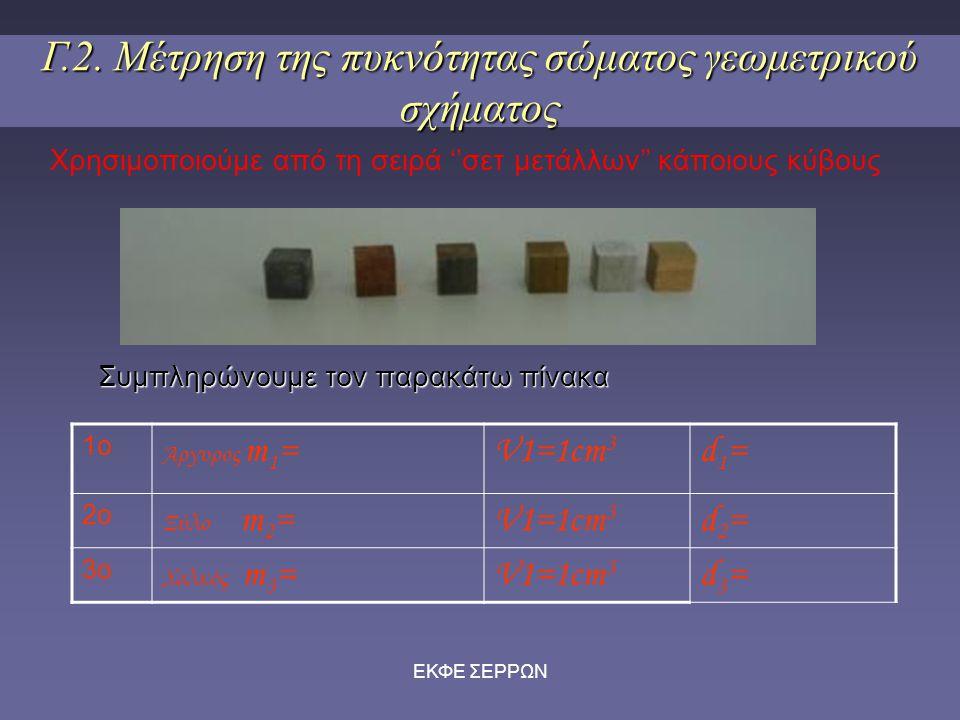 ΕΚΦΕ ΣΕΡΡΩΝ Χρησιμοποιούμε από τη σειρά ''σετ μετάλλων'' κάποιους κύβους 1ο Άργυρος m 1 =V1=1cm 3 d1=d1= 2ο Ξύλο m 2 =V1=1cm 3 d2=d2= 3ο Χαλκός m 3 =V1=1cm 3 d3=d3= Συμπληρώνουμε τον παρακάτω πίνακα Γ.2.