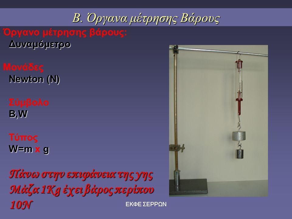 ΕΚΦΕ ΣΕΡΡΩΝ Β. Όργανα μέτρησης Βάρους Όργανο μέτρησης βάρους:Δυναμόμετρο Μονάδες Newton (N) Σύμβολο Β,W Τύπος W=m g W=m x g Πάνω στην επιφάνεια της γη
