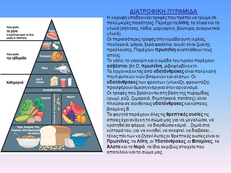 ΔΙΑΤΡΟΦΙΚΗ ΠΥΡΑΜΙΔΑ Η κορυφή υποδεικνύει τροφές που πρέπει να τρώμε σε πολύ μικρές ποσότητες. Περιέχει τα λίπη, τα έλαια και τα γλυκά (σάλτσες, λάδια,