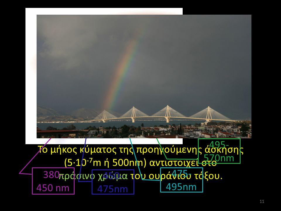 Το μήκος κύματος της προηγούμενης άσκησης (5·10 -7 m ή 500nm) αντιστοιχεί στο πράσινο χρώμα του ουράνιου τόξου. 495- 570nm 475- 495nm 450- 475nm 380-