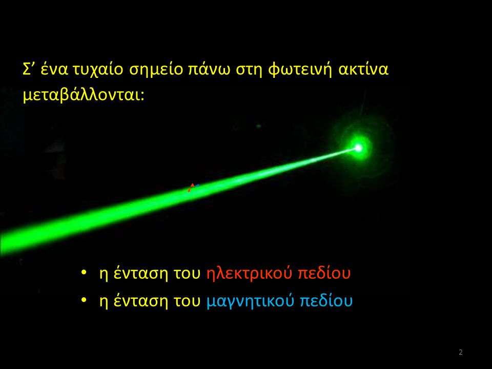 Σ' ένα τυχαίο σημείο πάνω στη φωτεινή ακτίνα μεταβάλλονται: η ένταση του ηλεκτρικού πεδίου η ένταση του μαγνητικού πεδίου 2